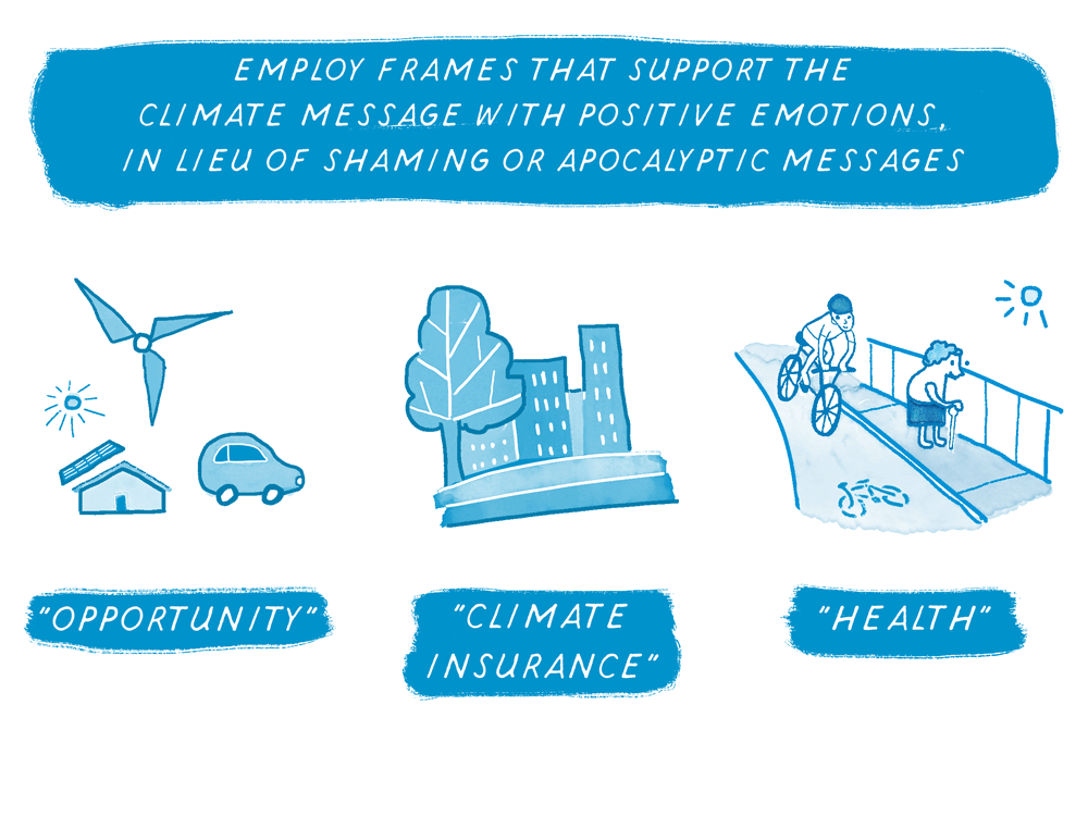 5 Shareable Strategies for Creating Climate Action