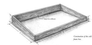 Get a Jump on the Planting Season: Build Your Own Cold Frame, Part 1