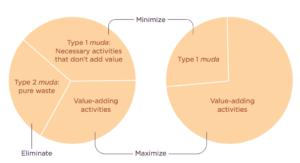 murda chart